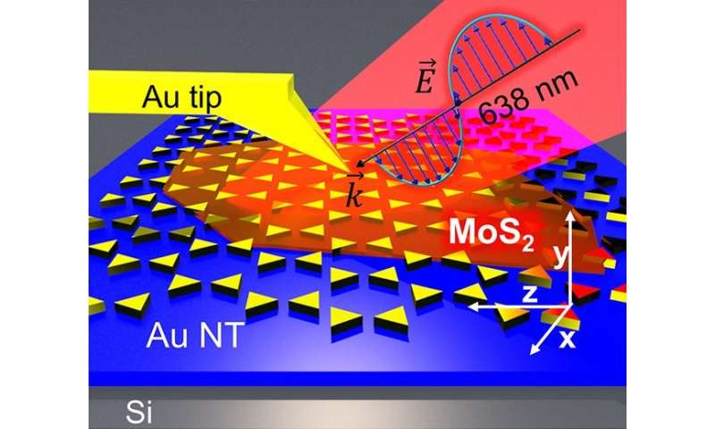 Gold nanoantennas help in creation of more powerful nanoelectronics