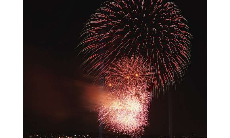 Guard against hearing loss from fireworks