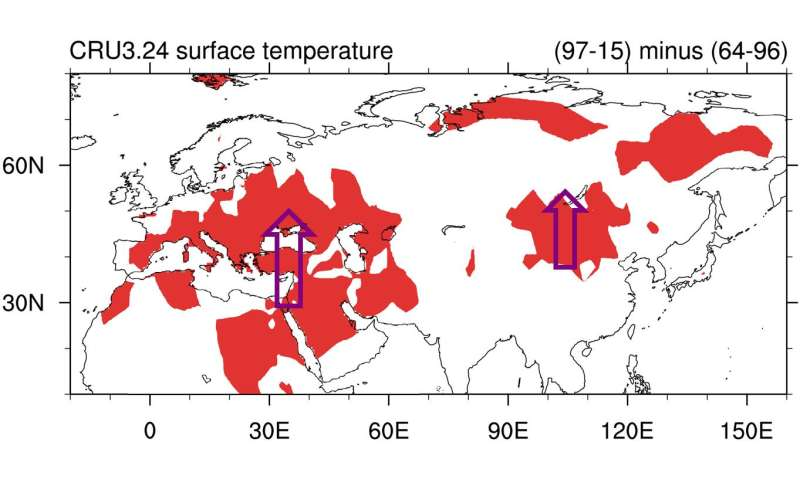 Hot summer frequents Europe-west Asia and northeast Asia after the mid-1990s