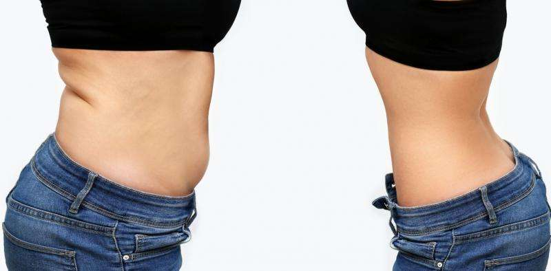 How dieting encourages your body to replace lost weight