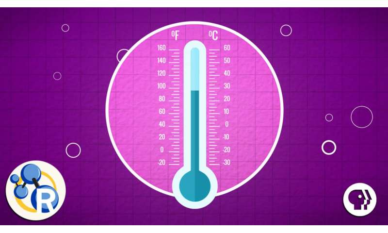 How do we measure temperature? (video)