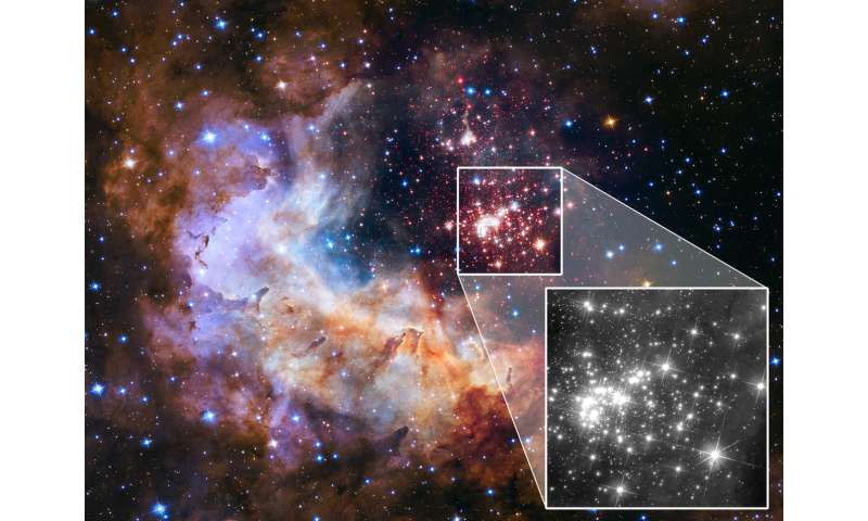 Hubble is paving scientific paths for NASA's James Webb Space Telescope