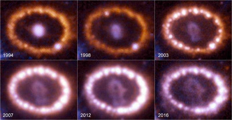Image: The evolution of supernova 1987A