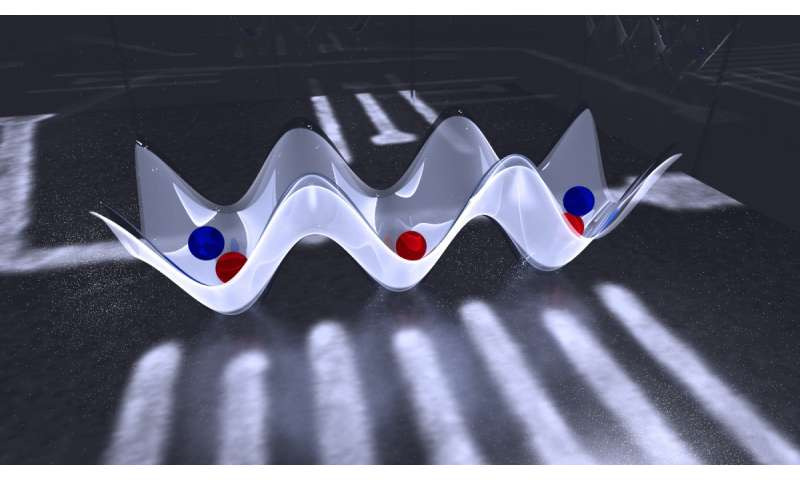 Improving understanding of the quantum world with quantum dots