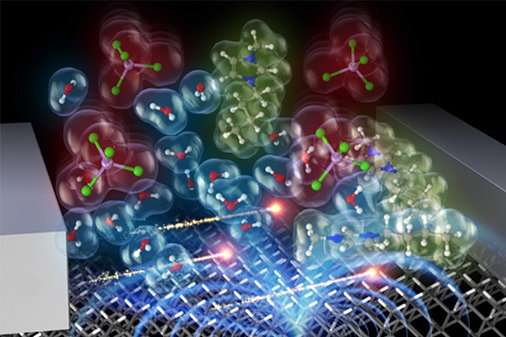 Innovative transistors based on magnetically induced movement of ions