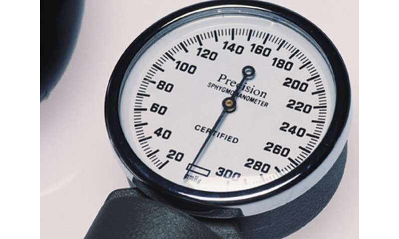 Intensive BP control associated with increased CKD risk