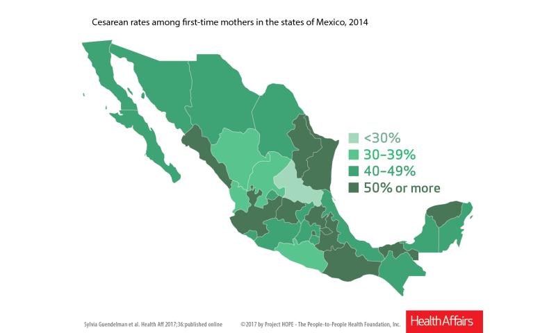 In the April Health Affairs: In Mexico, disparities in cesarean births