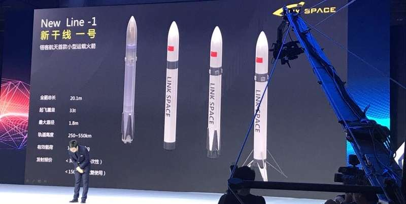 In the footsteps of SpaceX—a Chinese company eyes development of a reusable launch vehicle