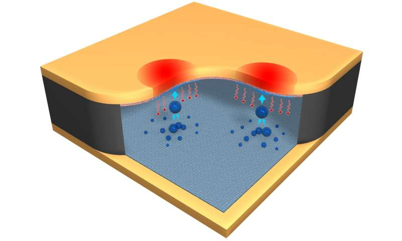 Jumping droplets whisk away hotspots in electronics