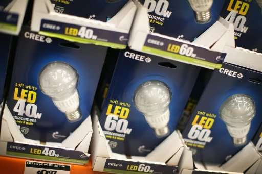 LED lights are more efficient because they need far less electricity to provide the same amount of light, but then people might
