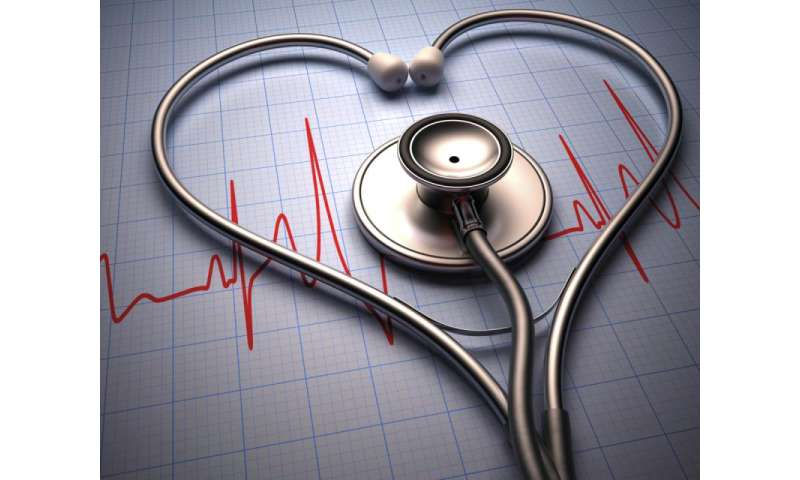 Link between heart disease risk factors and depression is biological, not behavioral
