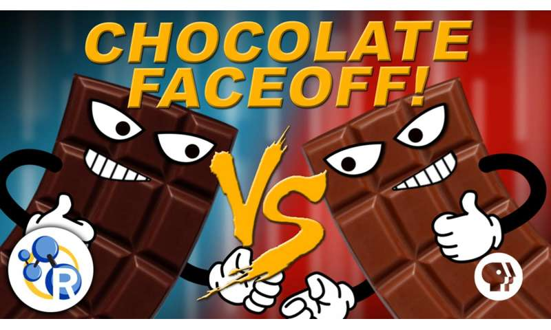 Milk versus dark chocolate: A scientific showdown (video)
