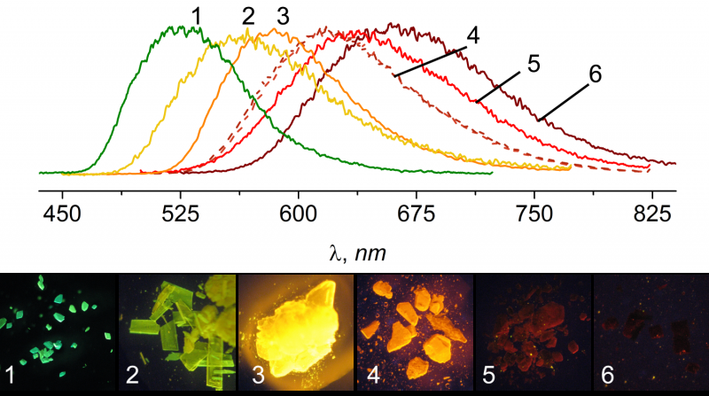 More efficient production for photoluminescent chemical compounds
