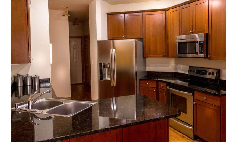 Most home kitchens in Philadelphia study would earn severe code violations