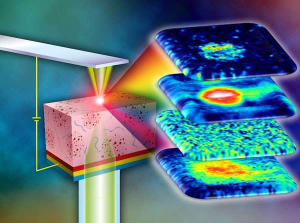 Multi-parameter microscopy aids design of improved optoelectronic devices