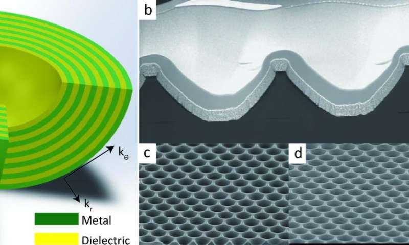 Nanoimprinted hyperlens array: Paving the way for practical super-resolution imaging