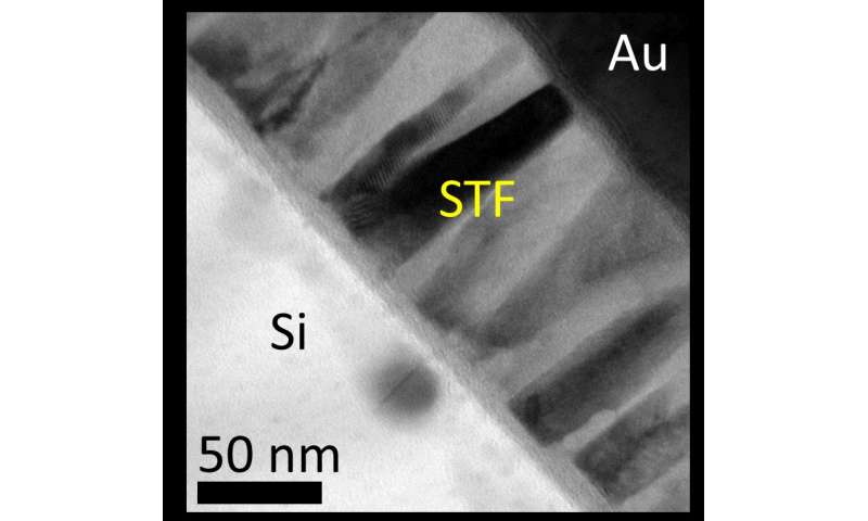 Nano-polycrystalline film leads to stronger magnetism compared to single-crystal films