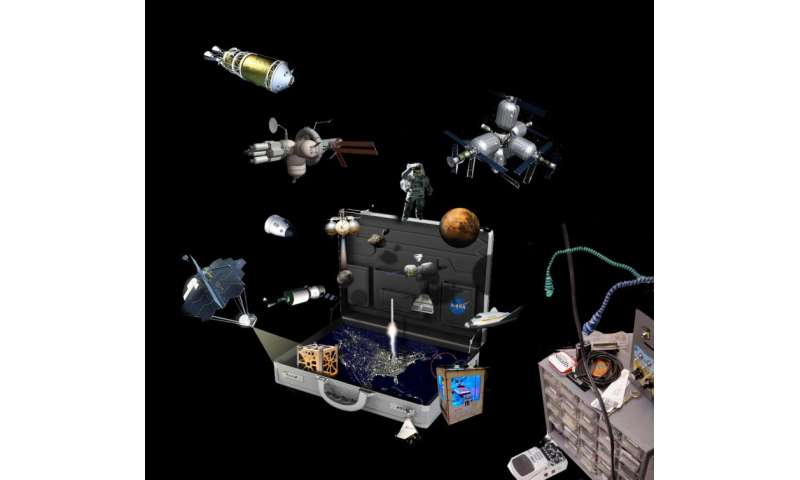 NASA selects economic research studies to examine investments in space