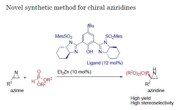 New chemical synthesis method can produce an exciting range of novel compounds