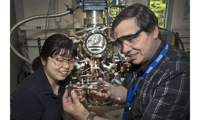 New efficient, low-temperature catalyst for hydrogen production