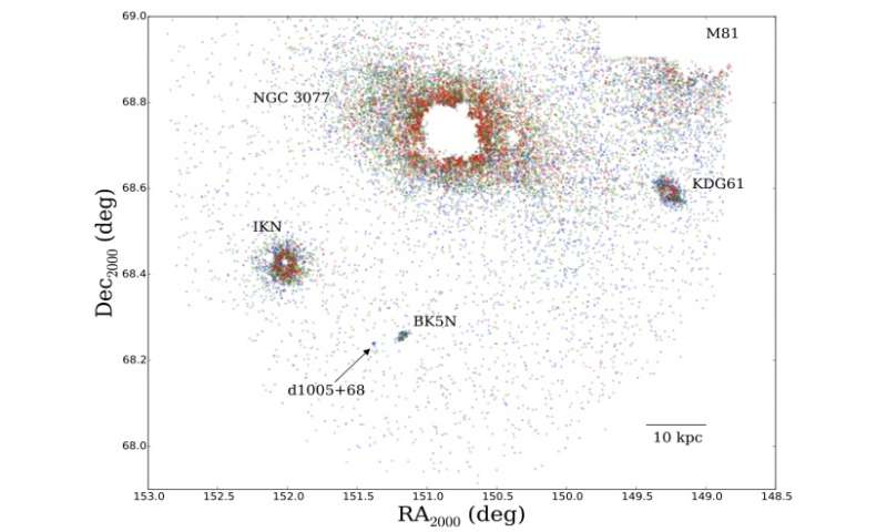 New faint dwarf galaxy discovered
