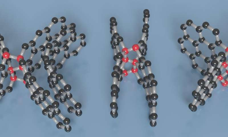 New form of carbon that's hard as a rock, yet elastic, like rubber