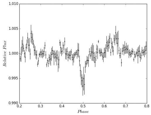 """New grazing transiting """"hot Jupiter"""" detected by the Qatar Exoplanet Survey"""