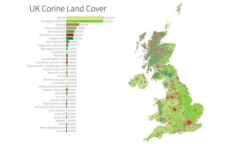 New land cover atlas reveals just 6 percent of UK is developed