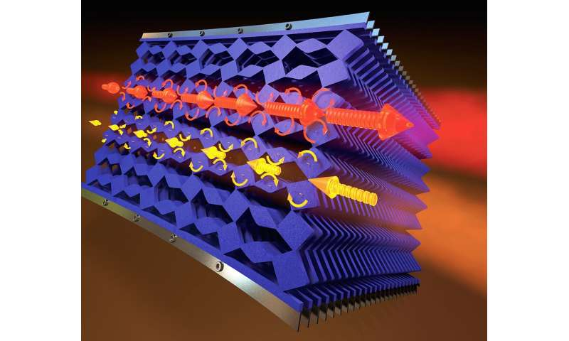 New mechanical metamaterials can block symmetry of motion, findings suggest