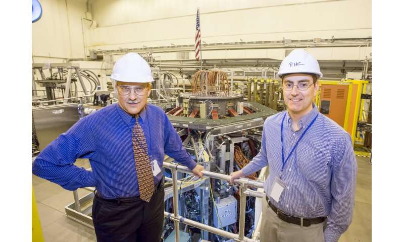 New model of plasma stability could help researchers predict and avoid disruptions