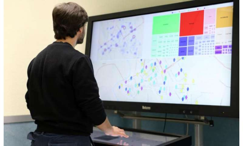 New multi-device system for handling emergencies with information from social networks