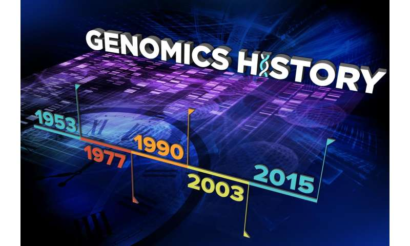 NHGRI oral history collection features influential genomics researchers