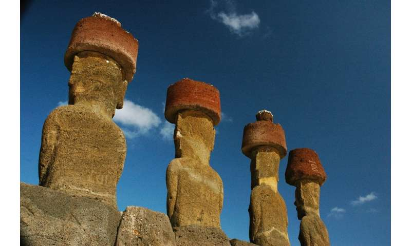 No trace of early contact between Rapanui and South Americans in ancient DNA