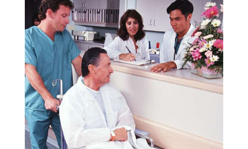 Nurse-, system-related factors analyzed in wrong-patient events