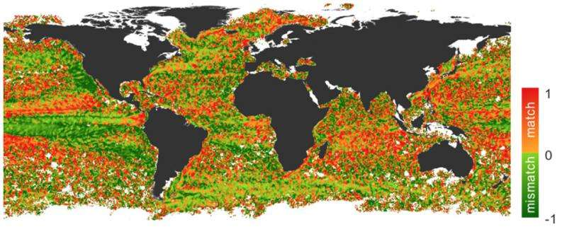 Ocean currents affect how climate change impacts movements of species to cooler regions