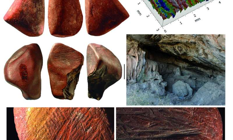 Ochre use by Middle Stone Age humans in Porc-Epic cave persisted over thousands of years