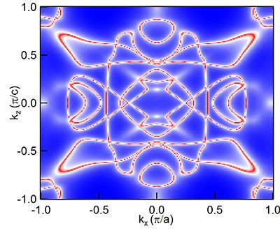 Old rules apply in explaining extremely large magnetoresistance