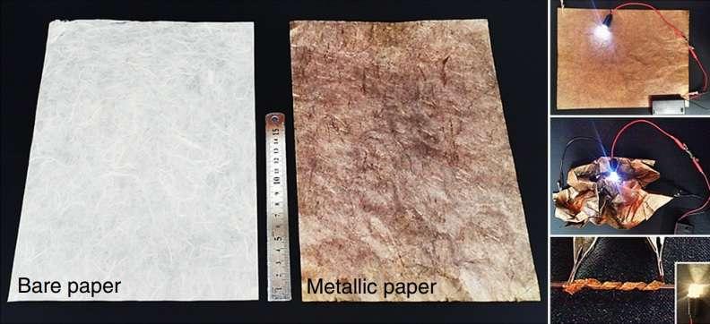 paper supercapacitors