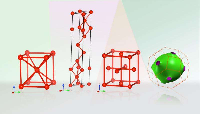 Peering at the crystal structure of lithium
