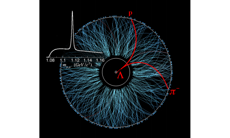'Perfect liquid' quark-gluon plasma is the most vortical fluid