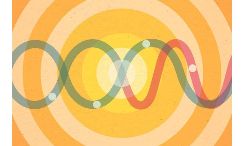 Physicists mix waves on superconducting qubits
