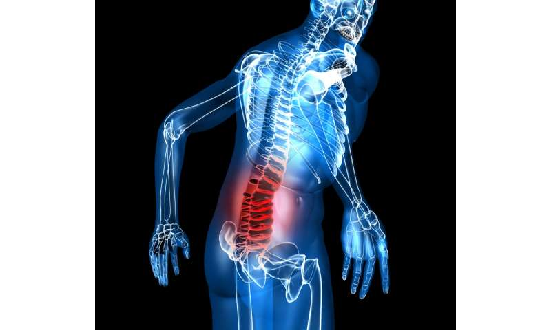 Placebo and valium are equally effective for acute lower back pain in the ER