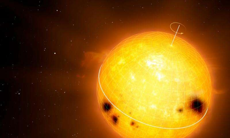 PLATO spacecraft to find new Earth-like exoplanets