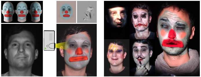 Projection system shines makeup on actors during live performances
