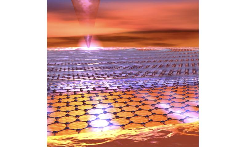 Quantum nanoscope