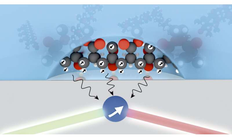 Quantum probes dramatically improve detection of nuclear spins
