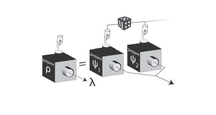 Proposed test would offer strongest evidence yet that the quantum state is real