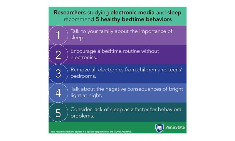 Removing digital devices from the bedroom can improve sleep for children, teens