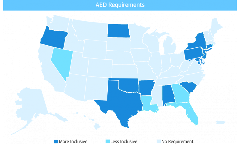 Requirements for AEDs in US schools need improvement