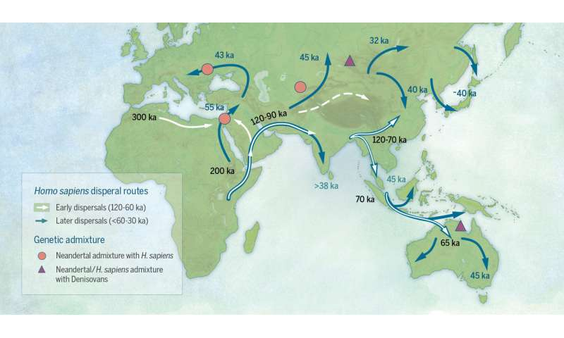 Map Of Modern Asia.Revising The Story Of The Dispersal Of Modern Humans Across Eurasia